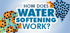 How Does Water Softening Work?