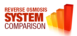 Reverse Osmosis System Comparison