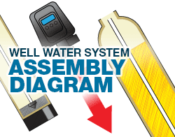 Well Water Assembly Diagram