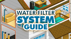Water Filter System Location Diagram